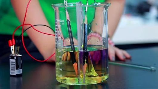 iSci ไอซายน์ ฉลาดยกกำลังสอง - เปลี่ยนสีด้วยไฟฟ้า