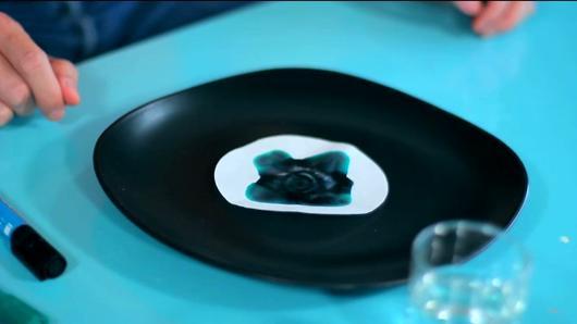 iSci ไอซายน์ ฉลาดยกกำลังสอง - ระบายสีด้วยน้ำ