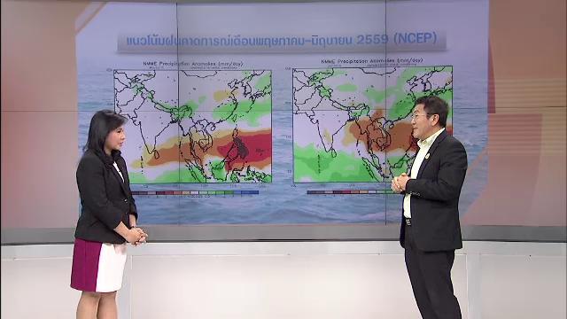วาระประเทศไทย - ข้อเสนอมาตรการปันส่วนน้ำ