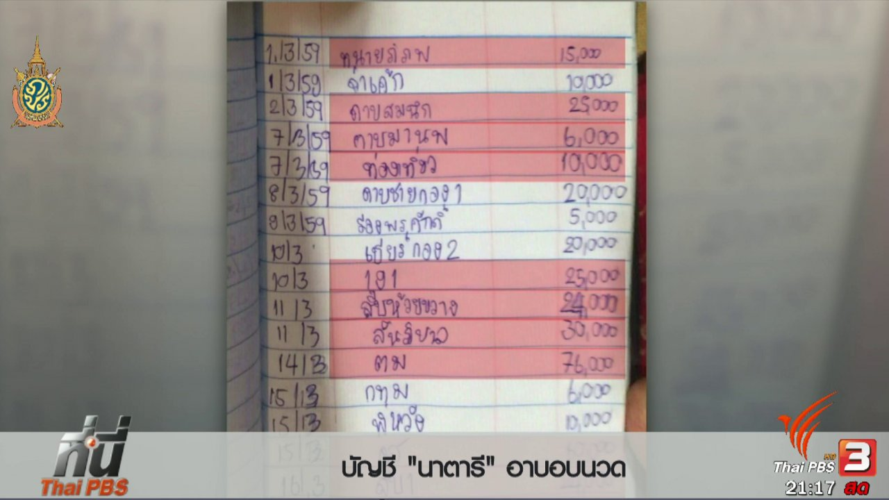 ที่นี่ Thai PBS - ประเด็นข่าว (8 มิ.ย. 59)