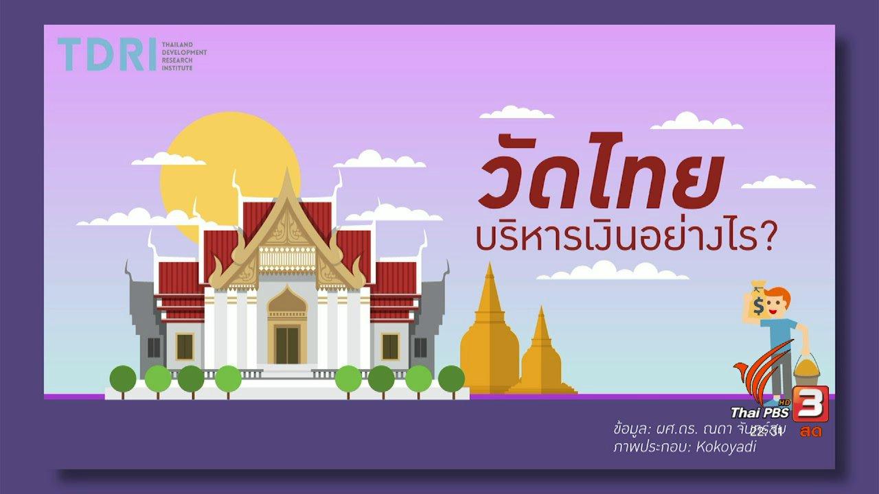 คิดยกกำลัง 2 - วัดไทยบริหารเงินอย่างไร