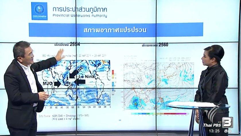 รู้สู้ภัยพิบัติ - สถานการณ์วิกฤตน้ำท่วมในภาคใต้