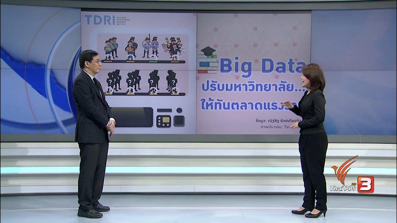 คิดยกกำลัง 2 - Big Data ปรับหลักสูตรมหาวิทยาลัย