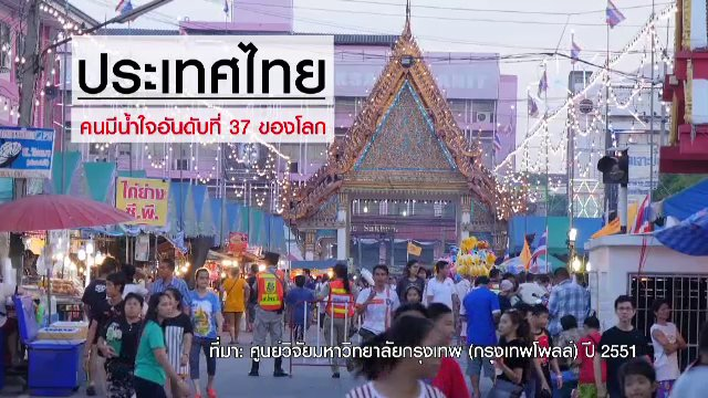 สามัญชนคนไทย - ทำบุญด้วยอะไร