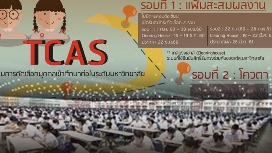 สถานีประชาชน - ปัญหาการสอบ  TCAS