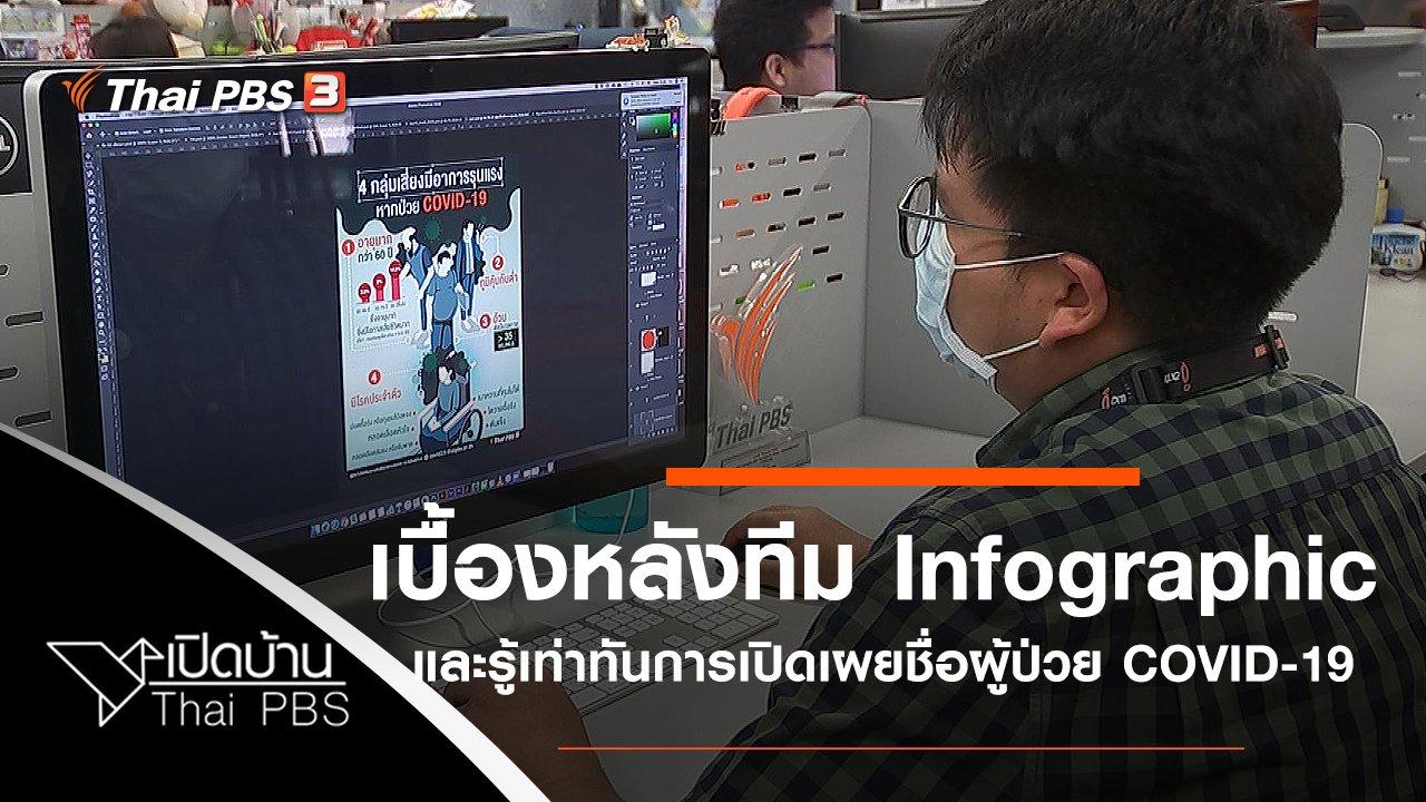 เปิดบ้าน Thai PBS - เบื้องหลังทีม Infographic และรู้เท่าทันการเปิดเผยชื่อผู้ป่วย COVID-19