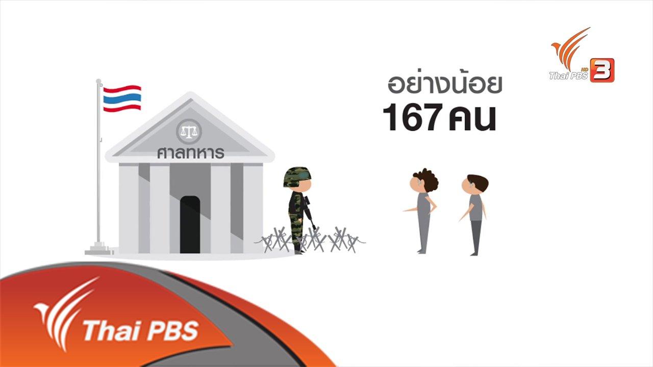 เสียงประชาชน เปลี่ยนประเทศไทย - 2 ปี รัฐประหาร กับ การบ้านอนาคต