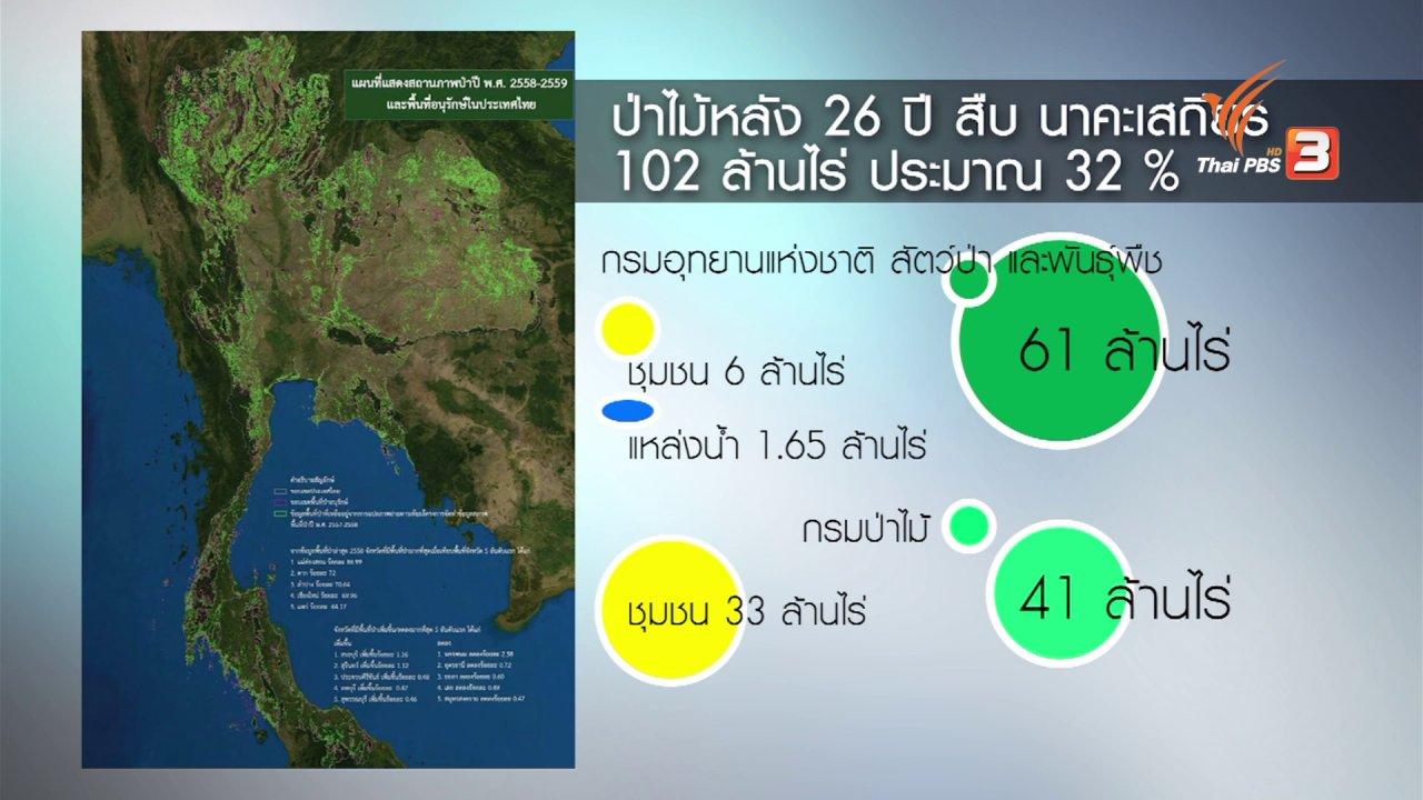 คิดยกกำลัง 2 กับ COMMENTATORS - ผืนป่าในไทย หลังจากสืบ นาคะเสถียร จากไป 26 ปี