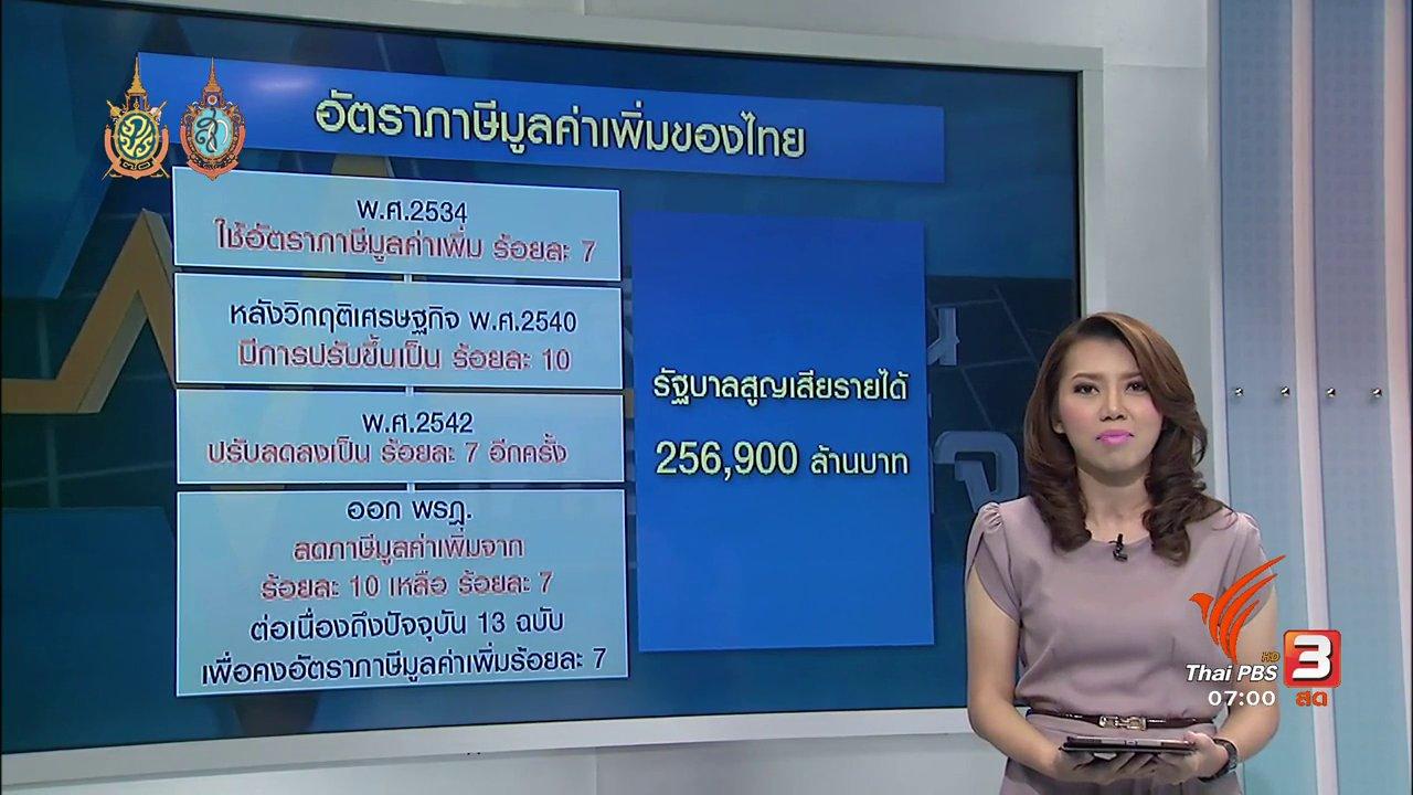 วันใหม่  ไทยพีบีเอส - จับสัญญาณเศรษฐกิจ : รัฐคง Vat ร้อยละ 7