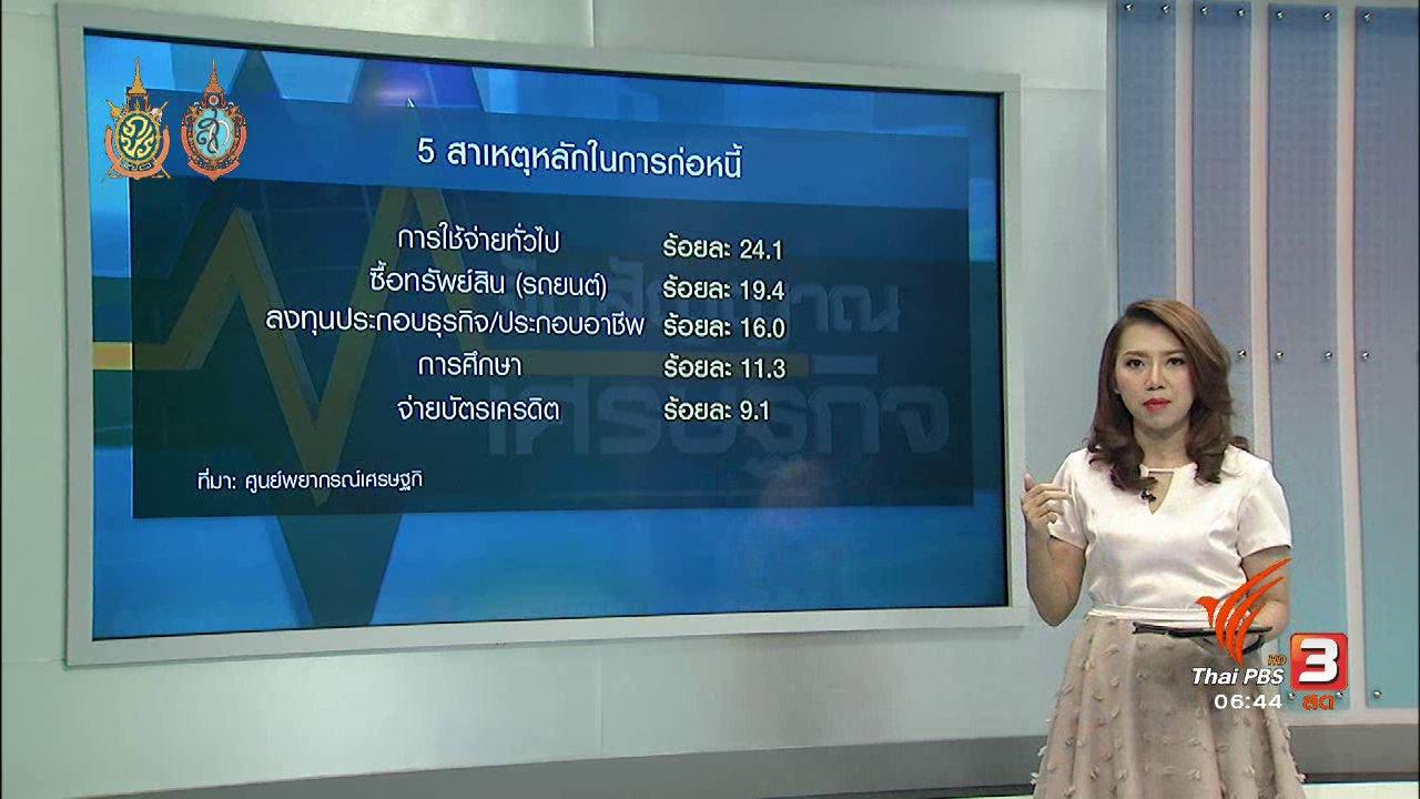 วันใหม่  ไทยพีบีเอส - จับสัญญาณเศรษฐกิจ : หนี้ครัวเรือนสูงสุดในรอบ 9 ปี