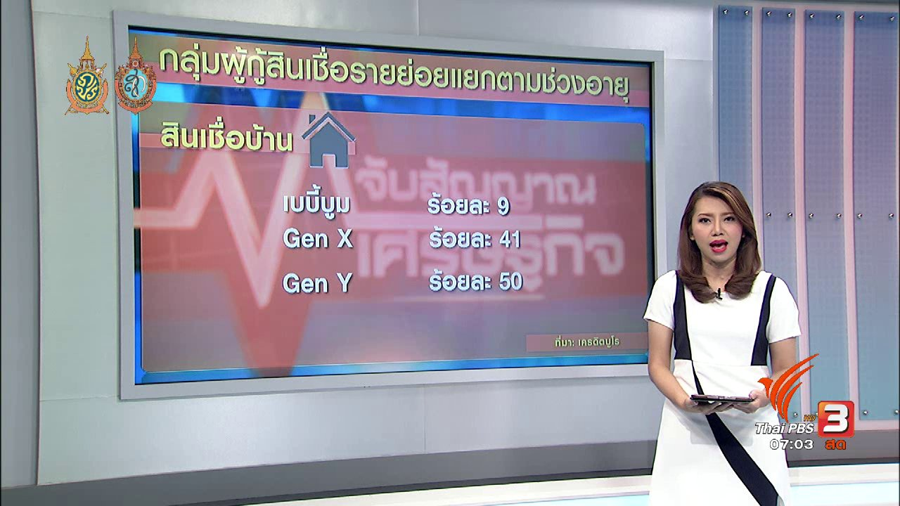 วันใหม่  ไทยพีบีเอส - จับสัญญาณเศรษฐกิจ : จับตาลูกหนี้เจนเอ็กซ์-วาย