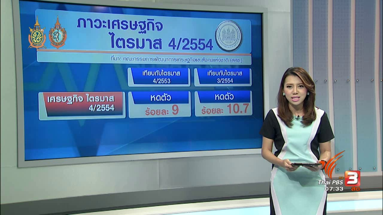 วันใหม่  ไทยพีบีเอส - จับสัญญาณเศรษฐกิจ : แผนรับมือน้ำท่วมนิคมอุตสาหกรรม