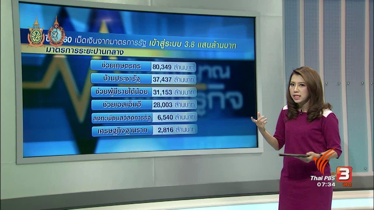วันใหม่  ไทยพีบีเอส - จับสัญญาณเศรษฐกิจ : แนวโน้มเศรษฐกิจไทยปี 2560