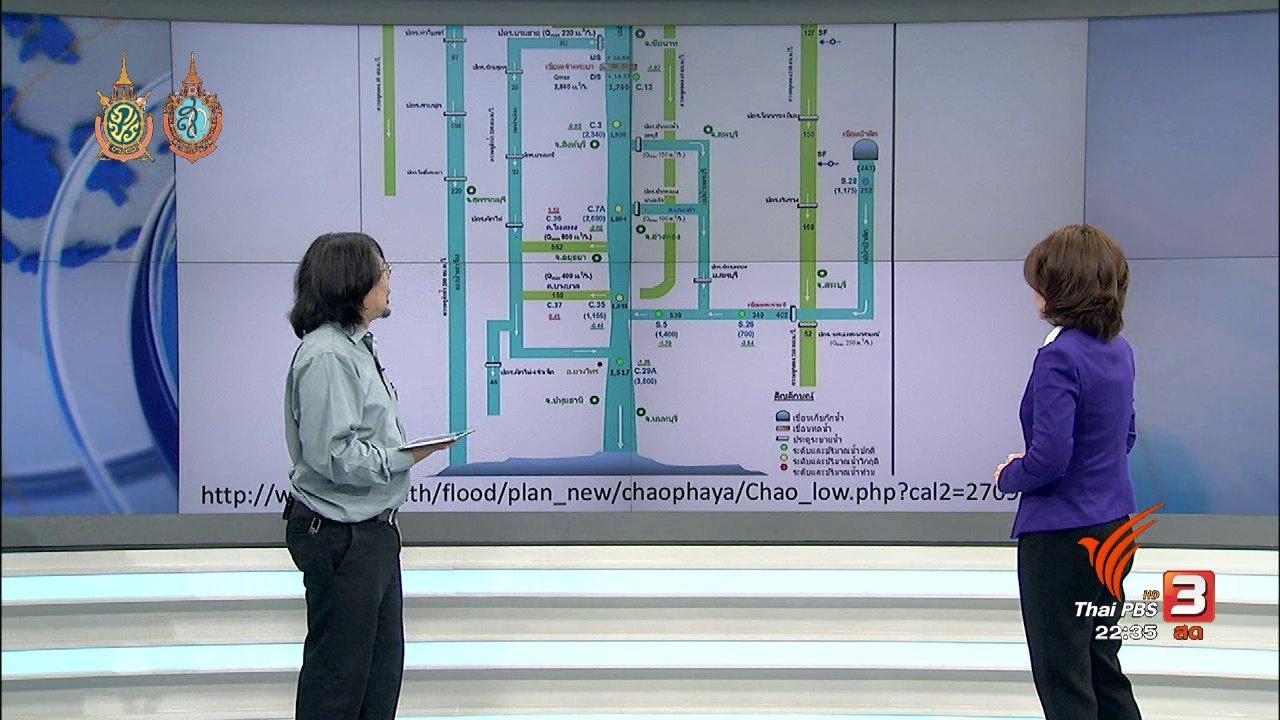คิดยกกำลัง 2 กับ COMMENTATORS - ประเมินสถานการณ์น้ำท่วมภาคกลาง