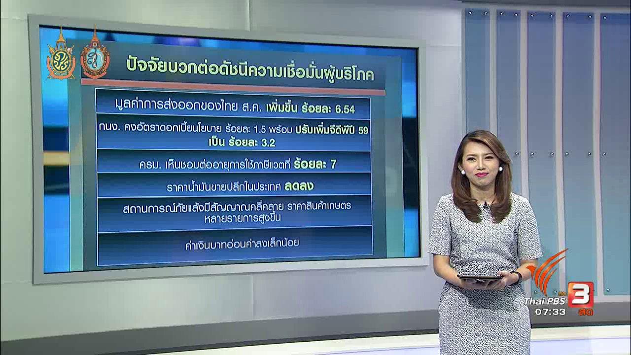 วันใหม่  ไทยพีบีเอส - จับสัญญาณเศรษฐกิจ : ดัชนีเชื่อมั่นผู้บริโภคดีต่อเนื่องเดือนที่ 3