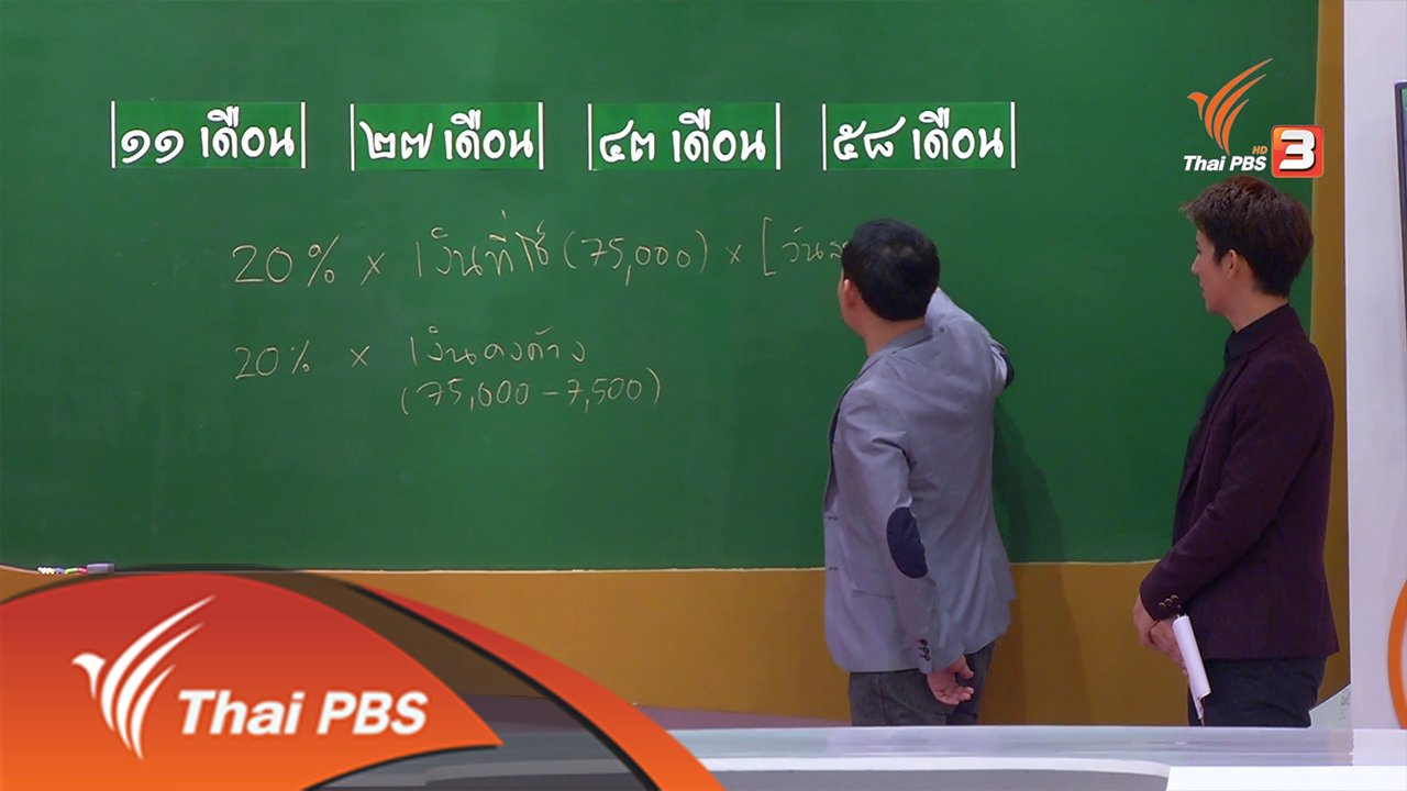แบบฝึกหัดประเทศไทย - บัตรเครดิต