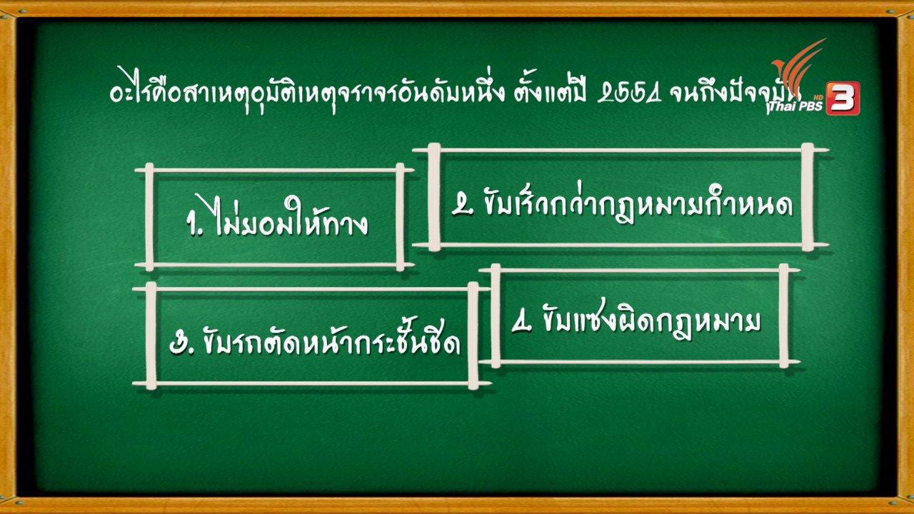 แบบฝึกหัดประเทศไทย - จราจร