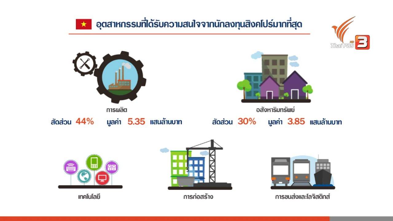 AEC Business Class  รู้ทันเออีซี - สวนสาธารณะเต้าด่าน,การลงทุนในเวียดนาม