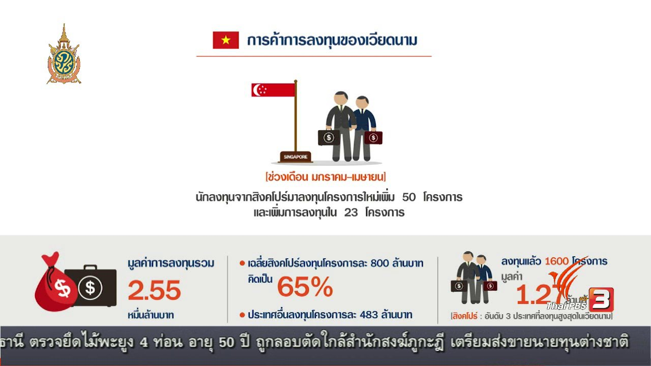 AEC Business Class  รู้ทันเออีซี - AEC Business Class รู้ทันเออีซี : AEC Movement การลงทุนในเวียดนาม
