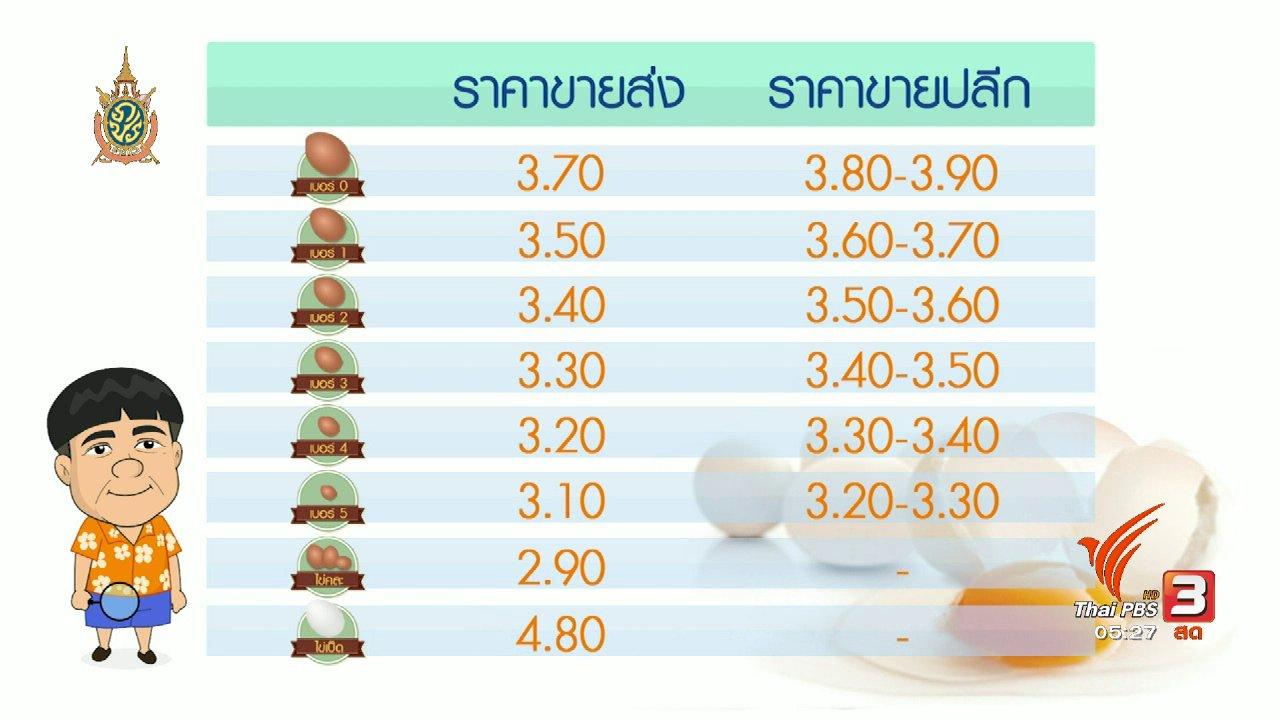 วันใหม่  ไทยพีบีเอส - สายสืบเจาะตลาด : ตรวจสอบราคาไข่ไก่