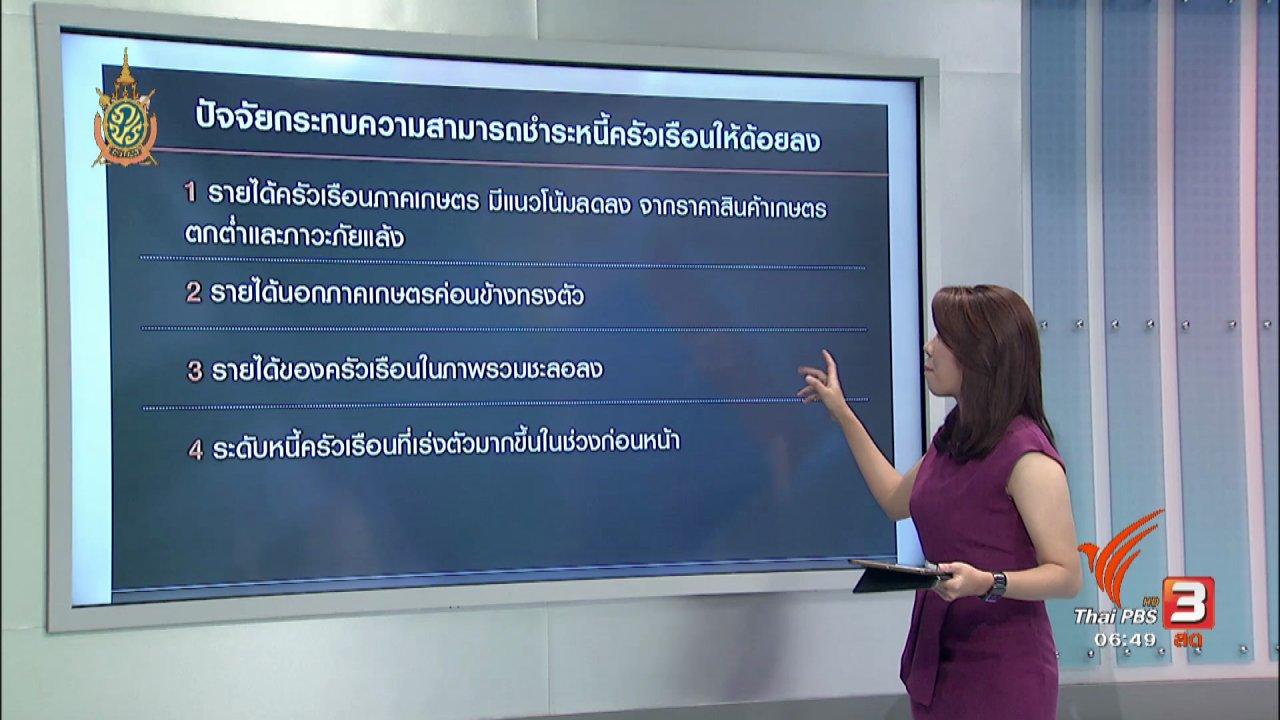 วันใหม่  ไทยพีบีเอส - จับสัญญาณเศรษฐกิจ : แนวโน้มหนี้ครัวเรือนไทย 2559