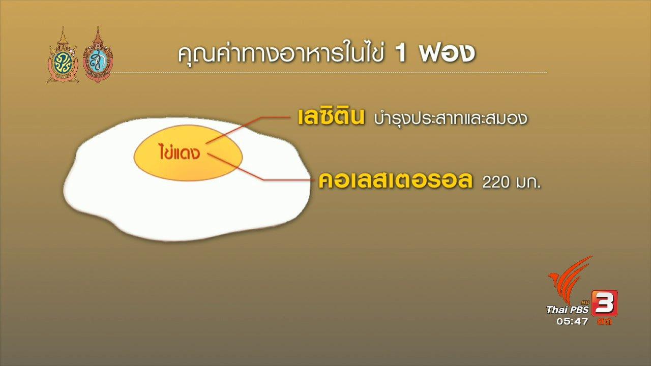 วันใหม่  ไทยพีบีเอส - 108 สุขภาพ : เรื่องไข่ไข่ กินให้ได้ประโยชน์