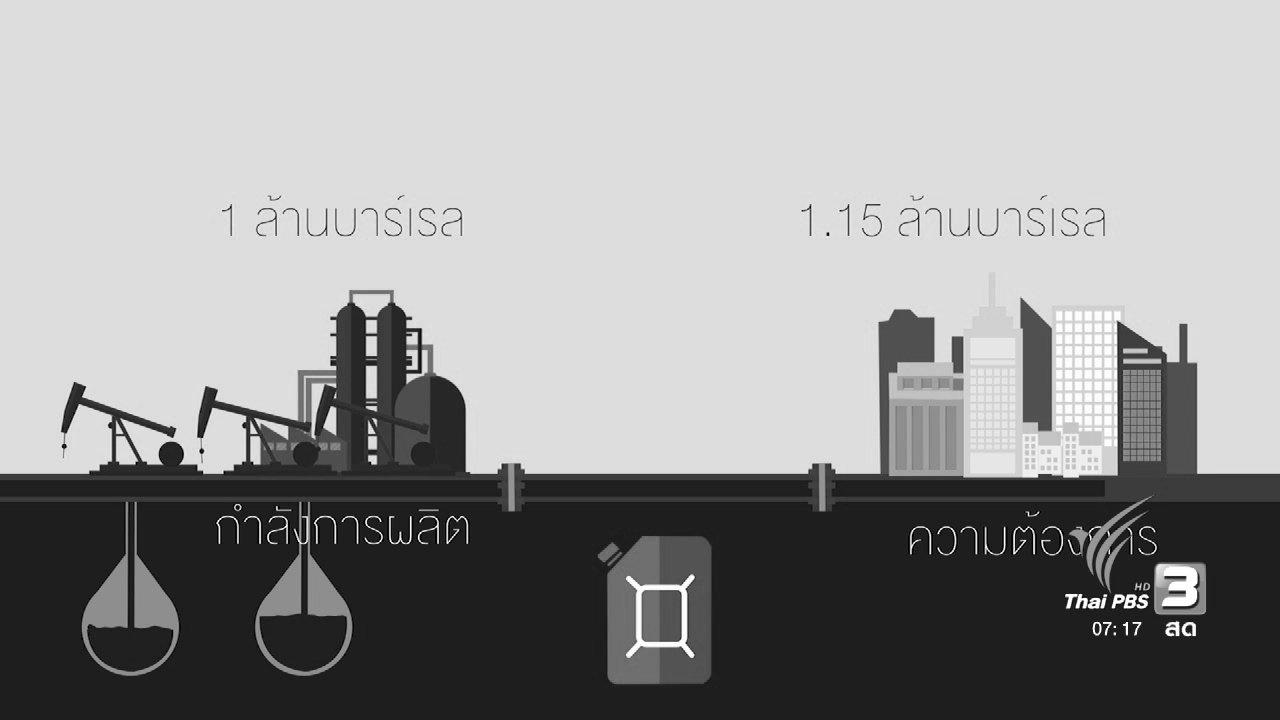 วันใหม่  ไทยพีบีเอส - รู้ทันอาเซียน : อุตสาหกรรมจากทรัพยากรธรรมชาติของอินโดนีเซีย