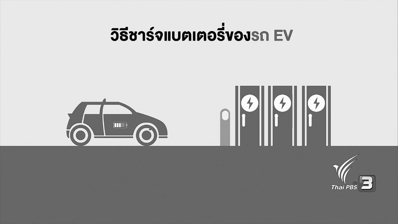 ทันโลก - ทิศทางรถยนต์ไฟฟ้าในตลาดโลก