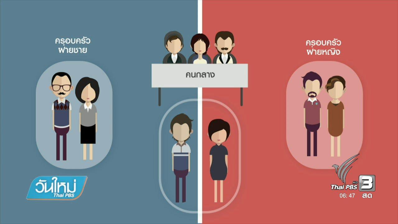 วันใหม่  ไทยพีบีเอส - ปัญหาความรุนแรงในครอบครัว มักไม่เข้าสู่กระบวนการคุ้มครอง