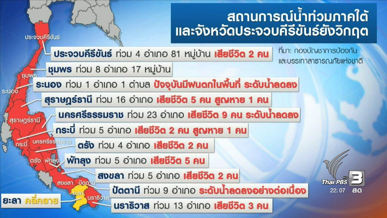 ที่นี่ Thai PBS - ที่นี่ Thai PBS : สถานการณ์น้ำท่วมภาคใต้