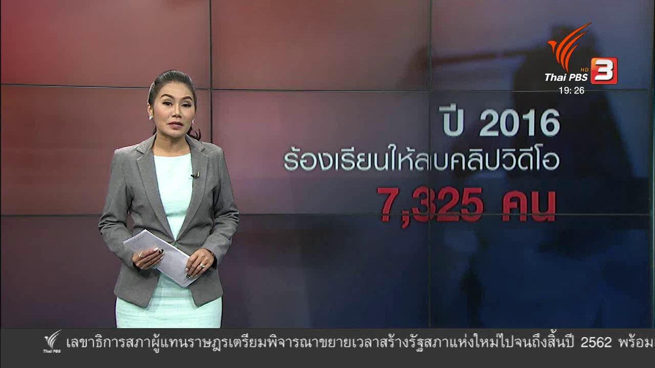 ข่าวค่ำ มิติใหม่ทั่วไทย - วิเคราะห์สถานการณ์ต่างประเทศ : ปัญหาแอบถ่ายภาพลามกเกาหลีใต้