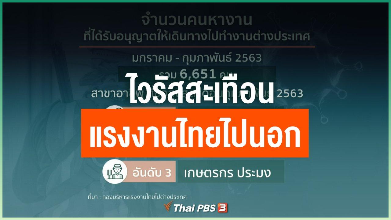 Coronavirus - ไวรัสสะเทือนแรงงานไทยไปนอก
